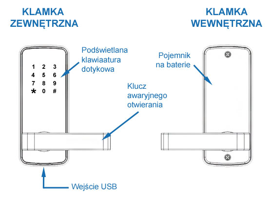 Zamek szyfrowy bluetooth eLOCK BT301 v2
